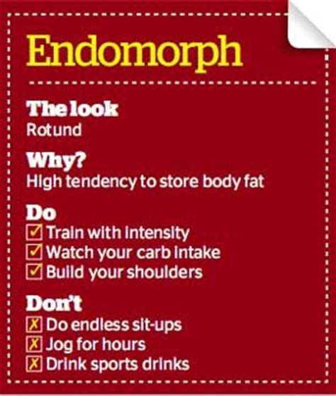 17 Best images about ENDOMORPH DIET & TRAINING on