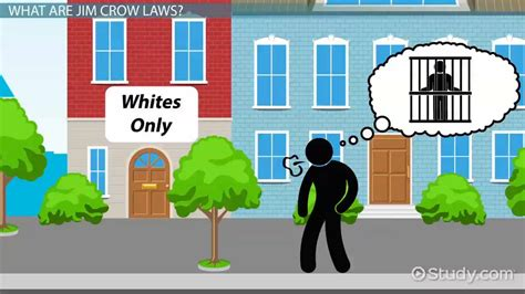 Jim Crow Laws: Significance, Facts & Timeline - Video