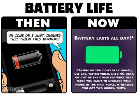 LOL: Witty Comics Compare Apple Products In The 2000s And