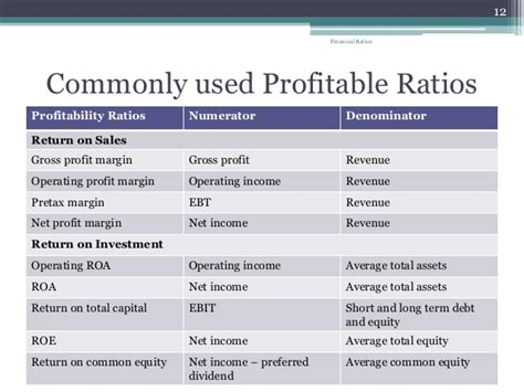 Financial ratios and their use in understanding Financial
